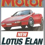 motor 88 elan review